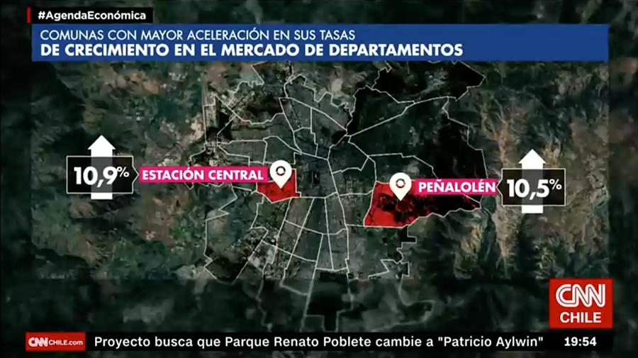 El boom inmobiliario que viven Estación Central, Independencia y Conchalí que ha aumentado el precios de las viviendas